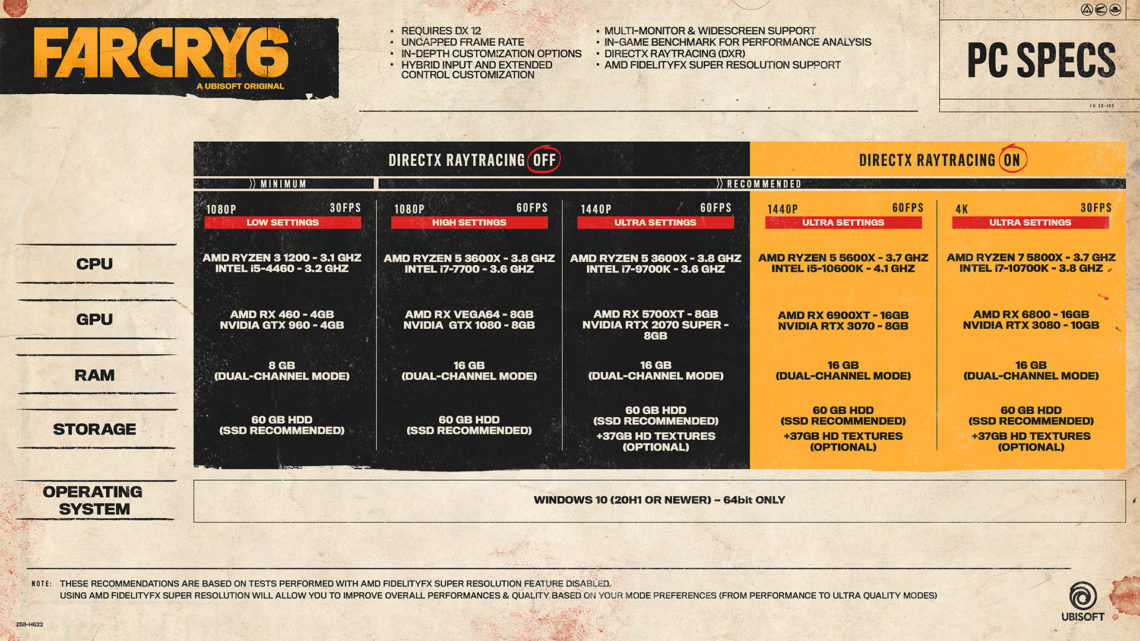 Hardwarové požadavky pro Far Cry 6