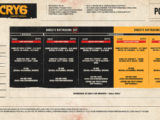 Far Cry 6 PC specs